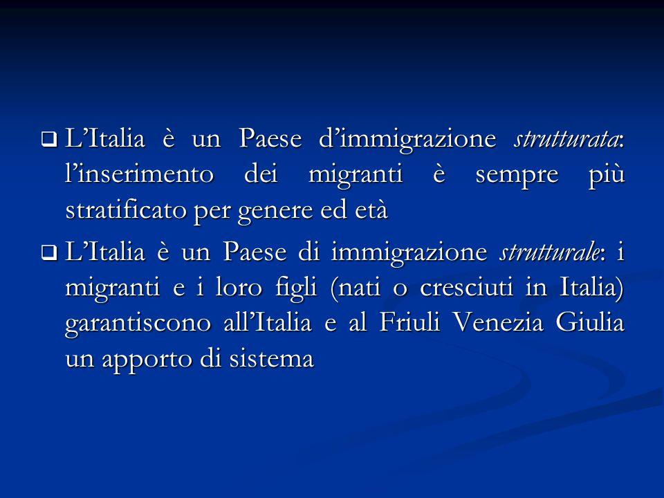  L'Italia è un Paese d'immigrazione strutturata: l'inserimento dei migranti è sempre più stratificato per genere ed età  L'Italia è un Paese di immigrazione strutturale: i migranti e i loro figli (nati o cresciuti in Italia) garantiscono all'Italia e al Friuli Venezia Giulia un apporto di sistema