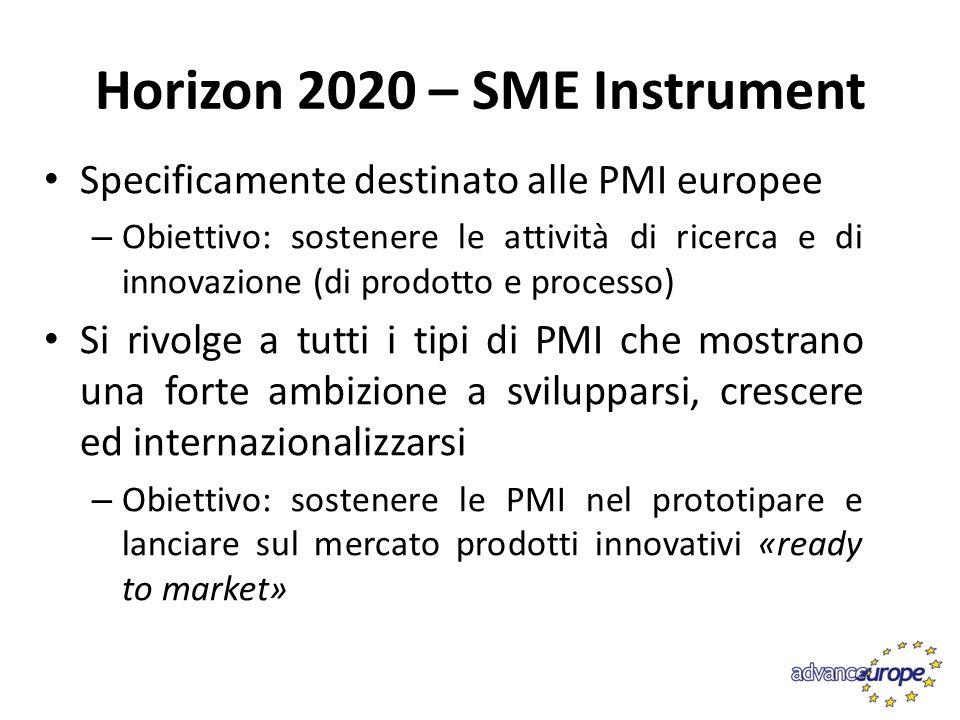 Horizon 2020 – SME Instrument Specificamente destinato alle PMI europee – Obiettivo: sostenere le attività di ricerca e di innovazione (di prodotto e
