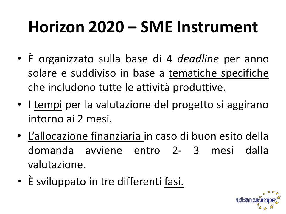 Horizon 2020 – SME Instrument È organizzato sulla base di 4 deadline per anno solare e suddiviso in base a tematiche specifiche che includono tutte le