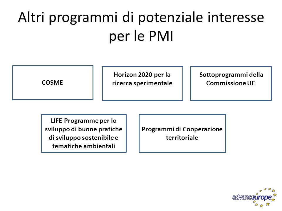 Altri programmi di potenziale interesse per le PMI COSME Sottoprogrammi della Commissione UE LIFE Programme per lo sviluppo di buone pratiche di svilu