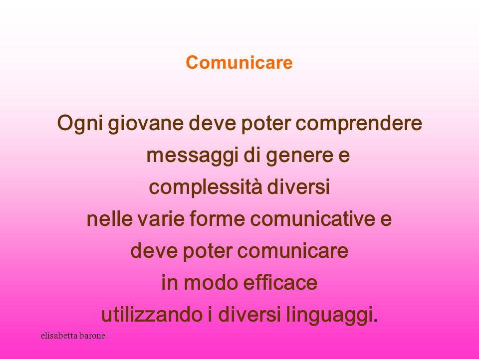 elisabetta barone Comunicare Ogni giovane deve poter comprendere messaggi di genere e complessità diversi nelle varie forme comunicative e deve poter comunicare in modo efficace utilizzando i diversi linguaggi.
