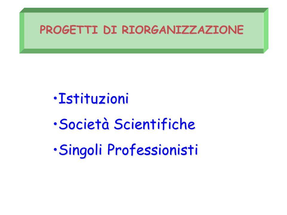 PROGETTI DI RIORGANIZZAZIONE IstituzioniIstituzioni Società ScientificheSocietà Scientifiche Singoli ProfessionistiSingoli Professionisti