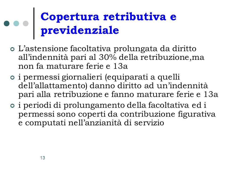 13 Copertura retributiva e previdenziale L'astensione facoltativa prolungata da diritto all'indennità pari al 30% della retribuzione,ma non fa maturar