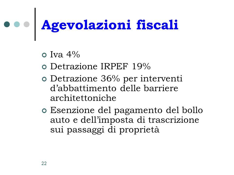 22 Agevolazioni fiscali Iva 4% Detrazione IRPEF 19% Detrazione 36% per interventi d'abbattimento delle barriere architettoniche Esenzione del pagament