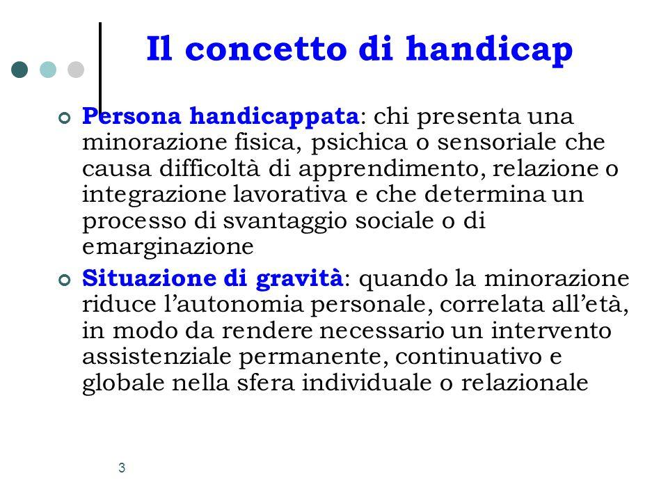 3 Il concetto di handicap Persona handicappata : chi presenta una minorazione fisica, psichica o sensoriale che causa difficoltà di apprendimento, rel