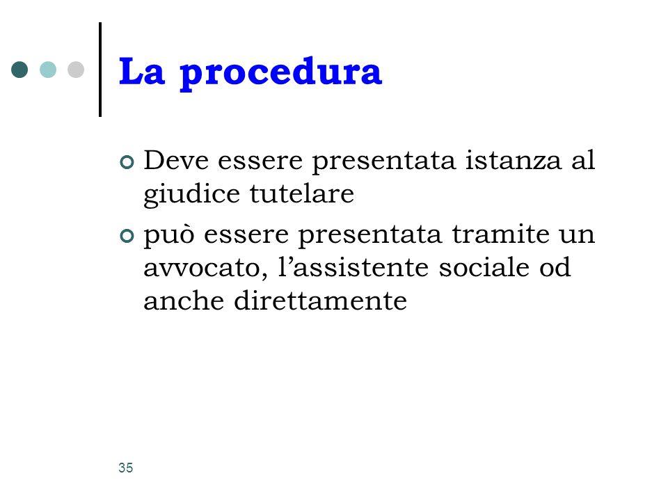 35 La procedura Deve essere presentata istanza al giudice tutelare può essere presentata tramite un avvocato, l'assistente sociale od anche direttamen