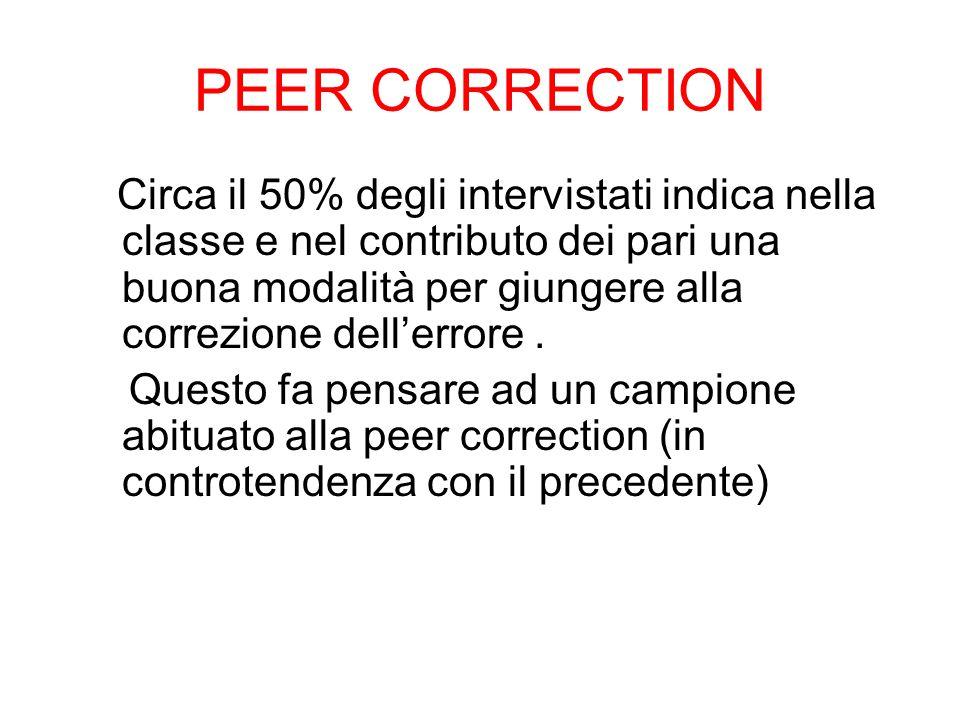 PEER CORRECTION Circa il 50% degli intervistati indica nella classe e nel contributo dei pari una buona modalità per giungere alla correzione dell'err