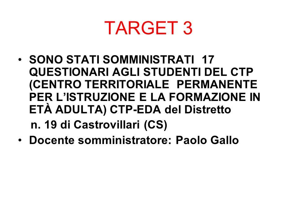 TARGET 3 SONO STATI SOMMINISTRATI 17 QUESTIONARI AGLI STUDENTI DEL CTP (CENTRO TERRITORIALE PERMANENTE PER L'ISTRUZIONE E LA FORMAZIONE IN ETÀ ADULTA)