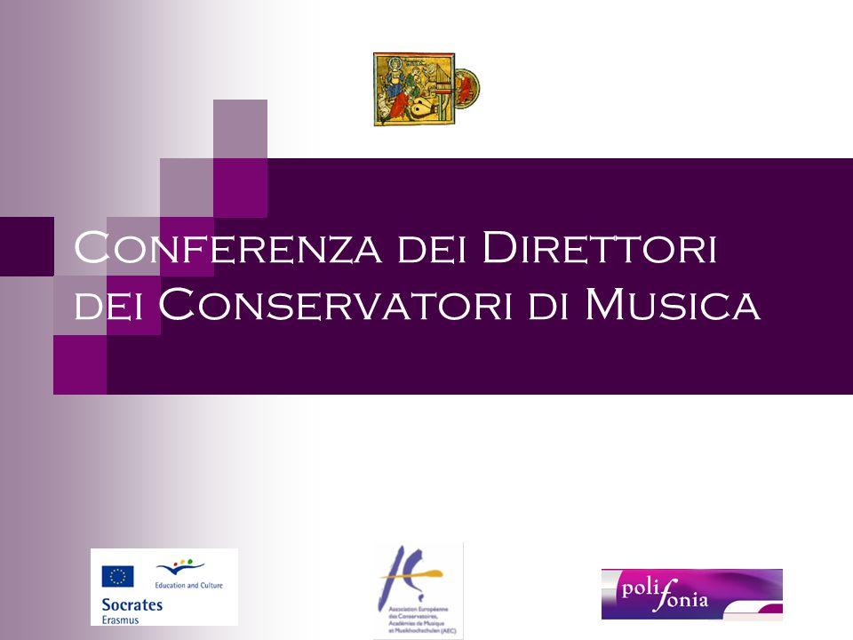 Conferenza dei Direttori dei Conservatori di Musica Possibili aree di indagine  Piani di studio  Qualità dell'offerta formativa  Amministrazione  Segreteria didattica  Struttura  Dotazioni strumentali  Inserimento nel mondo del lavoro