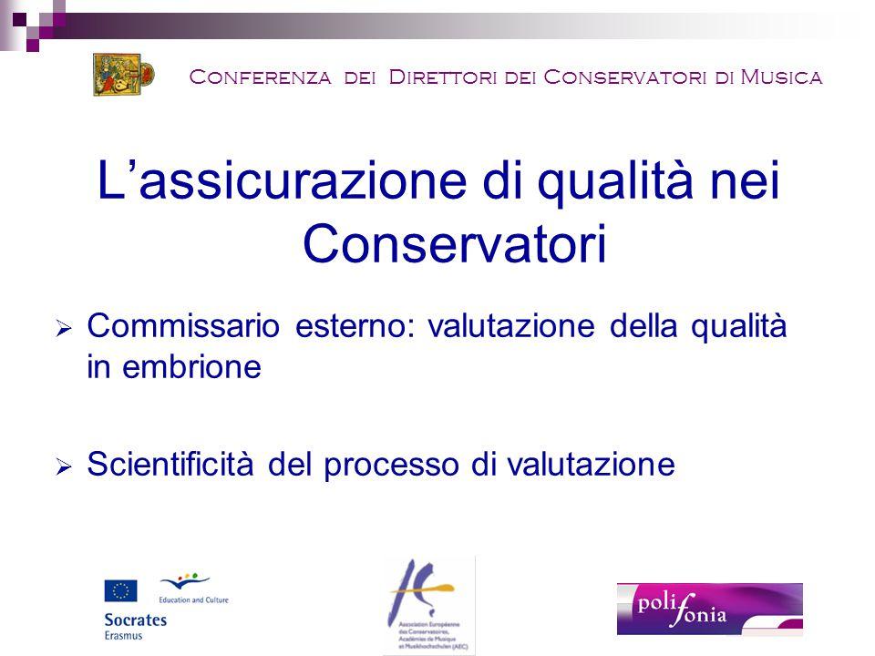 Conferenza dei Direttori dei Conservatori di Musica L'assicurazione di qualità nei Conservatori  Commissario esterno: valutazione della qualità in embrione  Scientificità del processo di valutazione