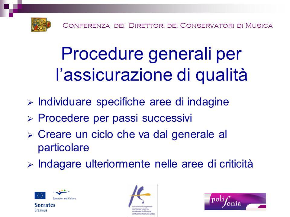 Procedure generali per l'assicurazione di qualità  Individuare specifiche aree di indagine  Procedere per passi successivi  Creare un ciclo che va dal generale al particolare  Indagare ulteriormente nelle aree di criticità Conferenza dei Direttori dei Conservatori di Musica