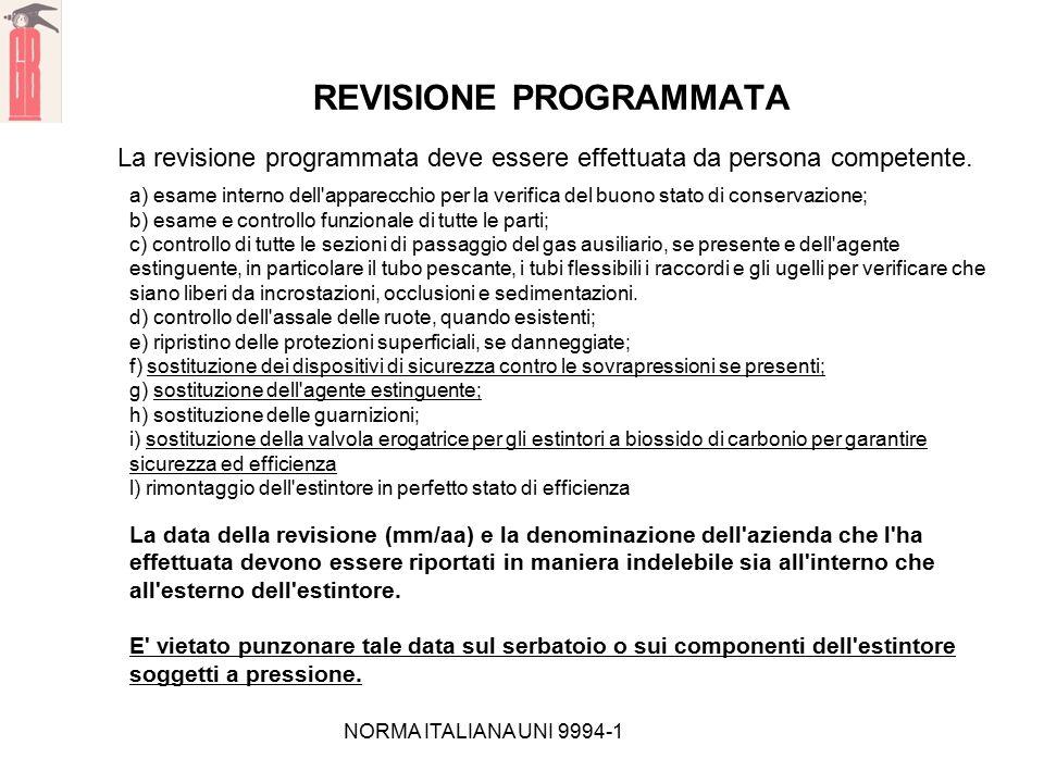 NORMA ITALIANA UNI 9994-1 REVISIONE PROGRAMMATA La revisione programmata deve essere effettuata da persona competente. a) esame interno dell'apparecch