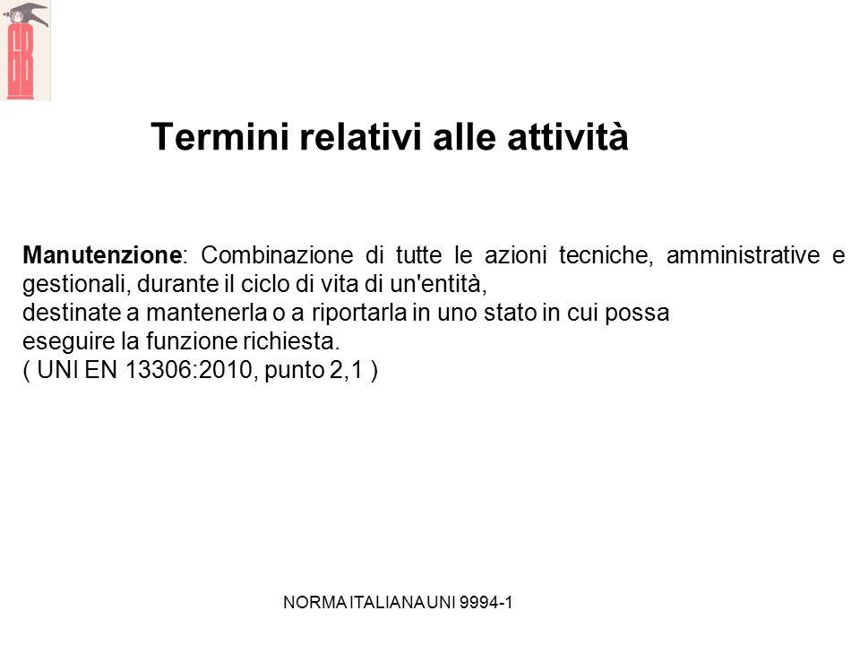 NORMA ITALIANA UNI 9994-1 Termini relativi alle attività Manutenzione: Combinazione di tutte le azioni tecniche, amministrative e gestionali, durante