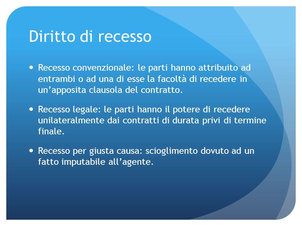 Diritto di recesso Recesso convenzionale: le parti hanno attribuito ad entrambi o ad una di esse la facoltà di recedere in un'apposita clausola del co
