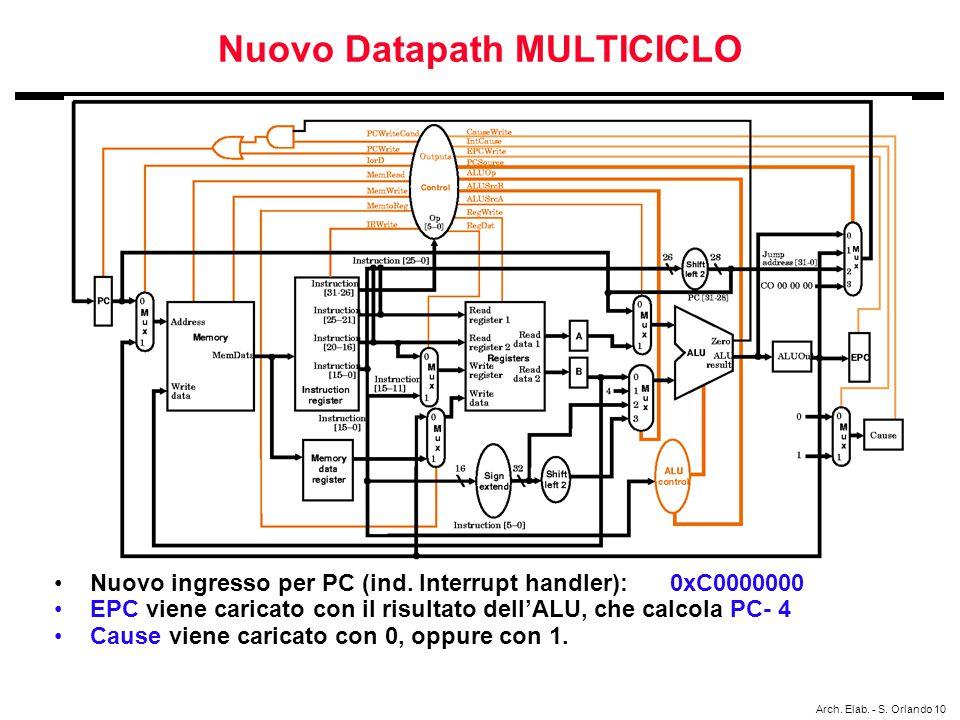 Arch. Elab. - S. Orlando 10 Nuovo Datapath MULTICICLO Nuovo ingresso per PC (ind.