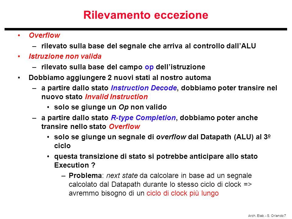 Arch. Elab. - S.
