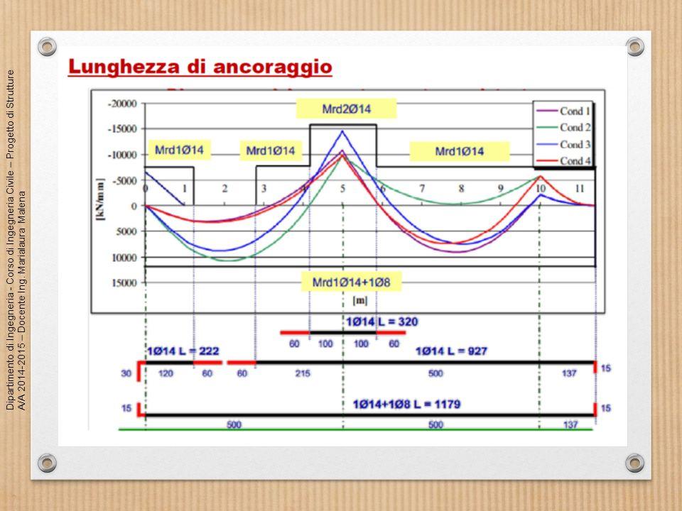 Dipartimento di Ingegneria - Corso di Ingegneria Civile – Progetto di Strutture A/A 2014-2015 – Docente Ing.