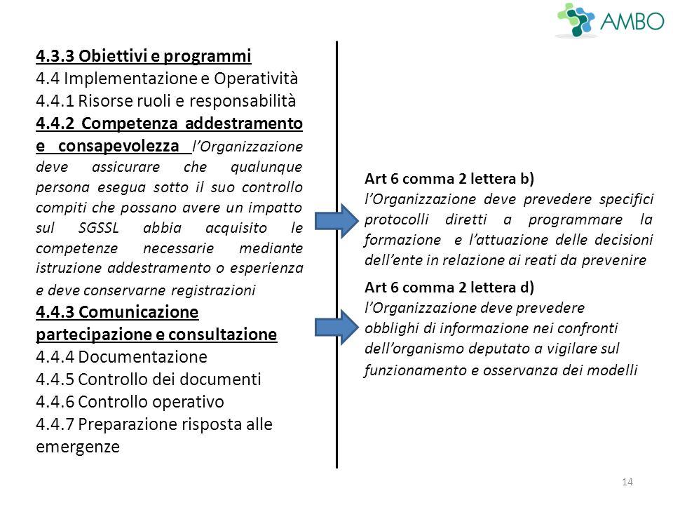 14 4.3.3 Obiettivi e programmi 4.4 Implementazione e Operatività 4.4.1 Risorse ruoli e responsabilità 4.4.2 Competenza addestramento e consapevolezza l'Organizzazione deve assicurare che qualunque persona esegua sotto il suo controllo compiti che possano avere un impatto sul SGSSL abbia acquisito le competenze necessarie mediante istruzione addestramento o esperienza e deve conservarne registrazioni 4.4.3 Comunicazione partecipazione e consultazione 4.4.4 Documentazione 4.4.5 Controllo dei documenti 4.4.6 Controllo operativo 4.4.7 Preparazione risposta alle emergenze Art 6 comma 2 lettera b) l'Organizzazione deve prevedere specifici protocolli diretti a programmare la formazione e l'attuazione delle decisioni dell'ente in relazione ai reati da prevenire Art 6 comma 2 lettera d) l'Organizzazione deve prevedere obblighi di informazione nei confronti dell'organismo deputato a vigilare sul funzionamento e osservanza dei modelli