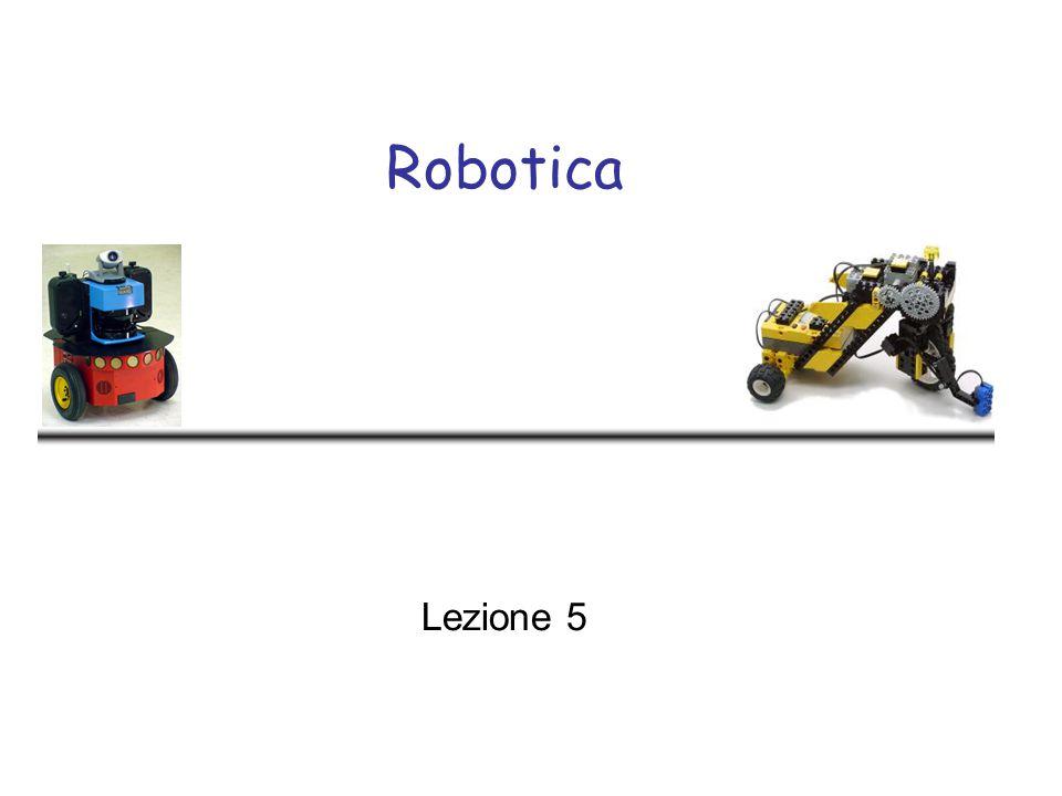 Obstacle Avoidance - I Poichè il robot deve muoversi su una superficie disseminata da ostacoli, è necessario che il robot esibisca un comportamento di obstacle avoidance, per evitare le collisioni.