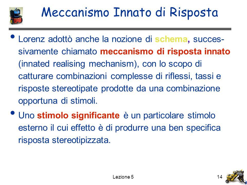 Lezione 514 Meccanismo Innato di Risposta Lorenz adottò anche la nozione di schema, succes- sivamente chiamato meccanismo di risposta innato (innated