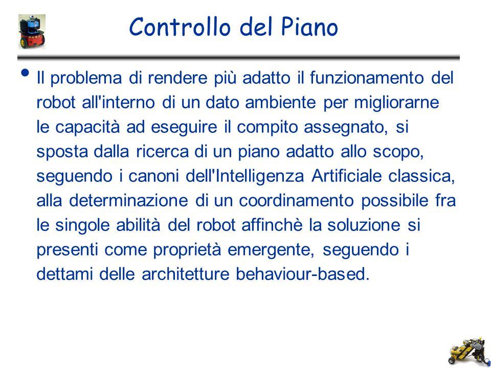 Controllo del Piano Il problema di rendere più adatto il funzionamento del robot all'interno di un dato ambiente per migliorarne le capacità ad esegui