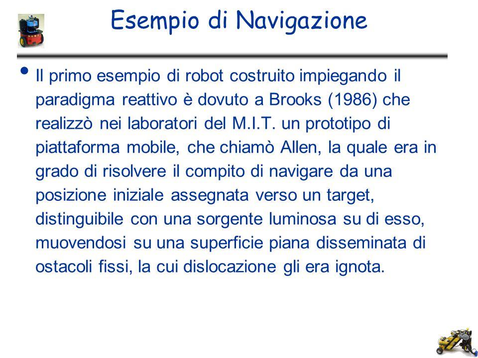 Esempio di Navigazione Il primo esempio di robot costruito impiegando il paradigma reattivo è dovuto a Brooks (1986) che realizzò nei laboratori del M
