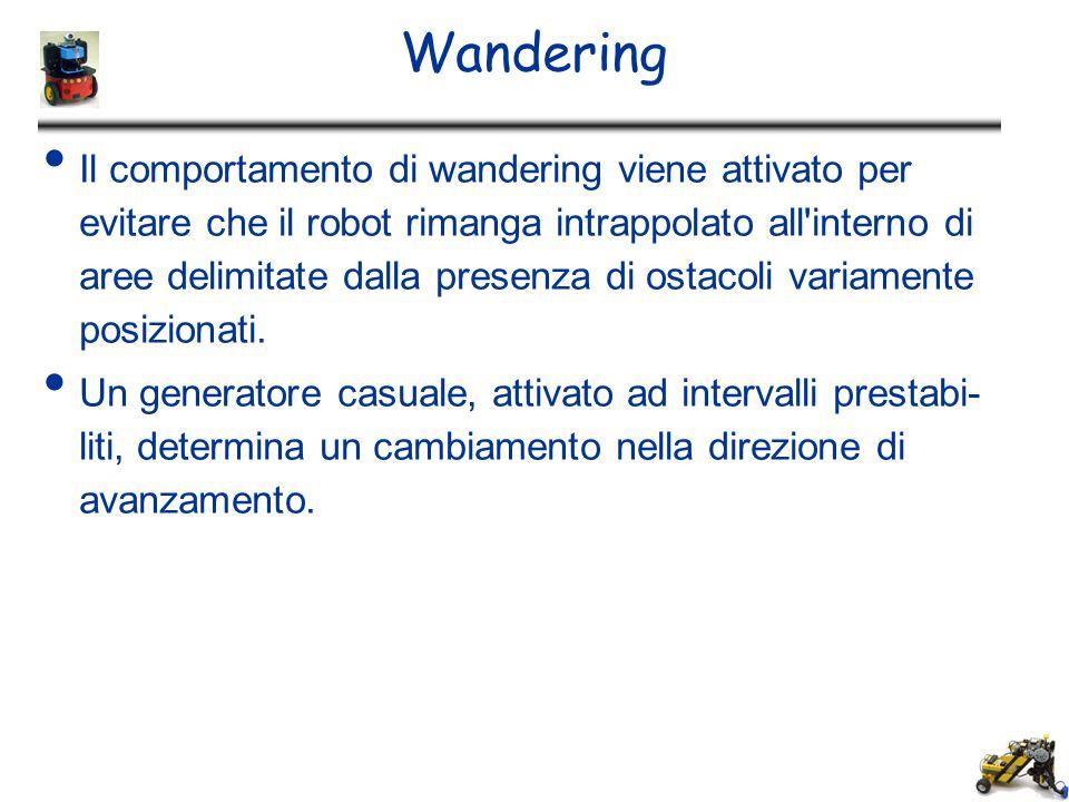 Wandering Il comportamento di wandering viene attivato per evitare che il robot rimanga intrappolato all'interno di aree delimitate dalla presenza di