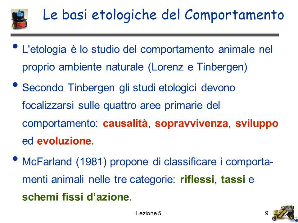 Lezione 59 Le basi etologiche del Comportamento L'etologia è lo studio del comportamento animale nel proprio ambiente naturale (Lorenz e Tinbergen) S