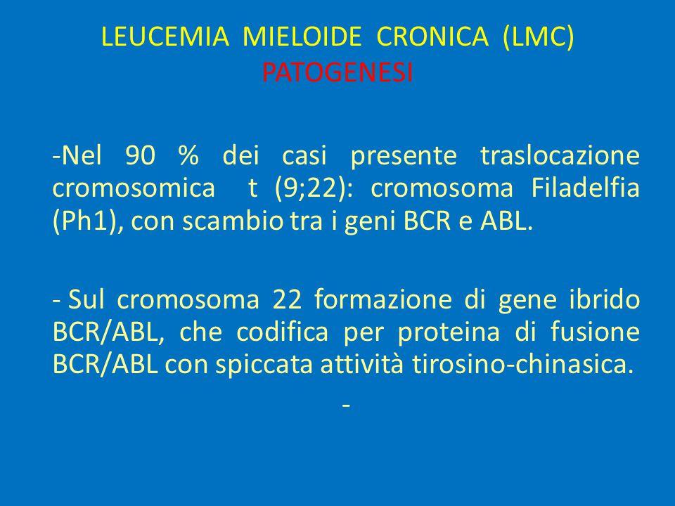 LEUCEMIA MIELOIDE CRONICA (LMC) PATOGENESI -Nel 90 % dei casi presente traslocazione cromosomica t (9;22): cromosoma Filadelfia (Ph1), con scambio tra i geni BCR e ABL.