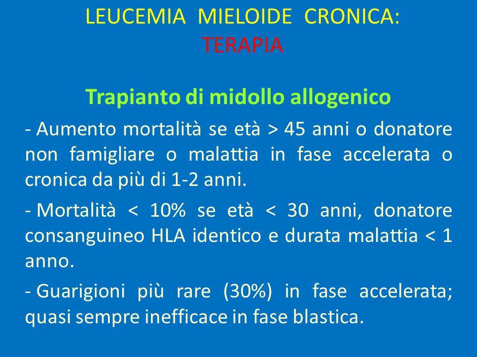 LEUCEMIA MIELOIDE CRONICA: TERAPIA Trapianto di midollo allogenico - Aumento mortalità se età > 45 anni o donatore non famigliare o malattia in fase accelerata o cronica da più di 1-2 anni.
