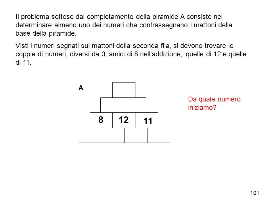 101 Il problema sotteso dal completamento della piramide A consiste nel determinare almeno uno dei numeri che contrassegnano i mattoni della base dell