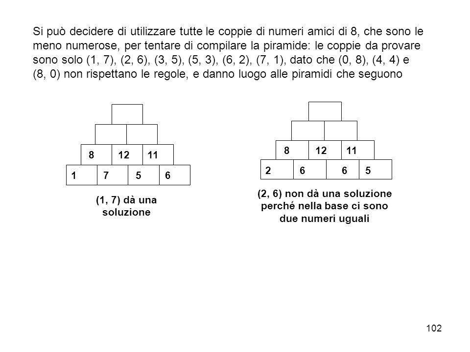102 Si può decidere di utilizzare tutte le coppie di numeri amici di 8, che sono le meno numerose, per tentare di compilare la piramide: le coppie da