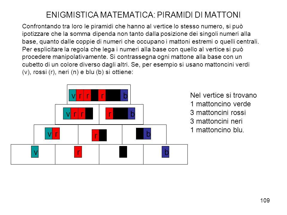 109 ENIGMISTICA MATEMATICA: PIRAMIDI DI MATTONI Confrontando tra loro le piramidi che hanno al vertice lo stesso numero, si può ipotizzare che la somm