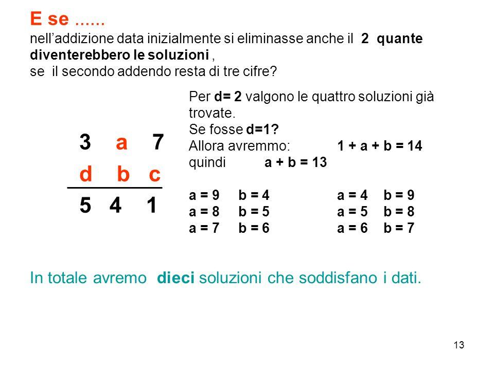 13 E se...... nell'addizione data inizialmente si eliminasse anche il 2 quante diventerebbero le soluzioni, se il secondo addendo resta di tre cifre?