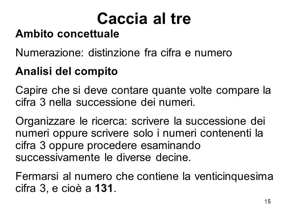 15 Caccia al tre Ambito concettuale Numerazione: distinzione fra cifra e numero Analisi del compito Capire che si deve contare quante volte compare la