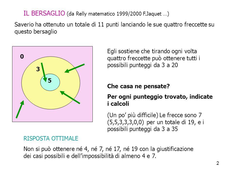 3 IL BERSAGLIO (da Relly matematico 1999/2000 F.Jaquet …) 5 3 0 Ambito concettuale -Aritmetica -Inventare addizioni con quattro addendi Analisi del compito -Comprendere che 3=3 + (3 x 0) è il punteggio minimo 20=5 x 4 è il punteggio minimo - Verificare per tentativi la possibilità di ottenere i numeri compresi tra 3 e 20: Non si può ottenere né 4, né 7, né 17, né 19