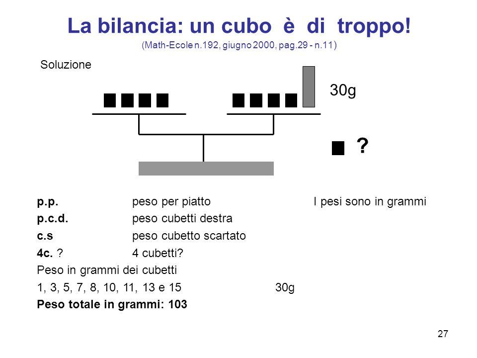 27 La bilancia: un cubo è di troppo! (Math-Ecole n.192, giugno 2000, pag.29 - n.11 ) ? 30g p.p.peso per piatto I pesi sono in grammi p.c.d.peso cubett