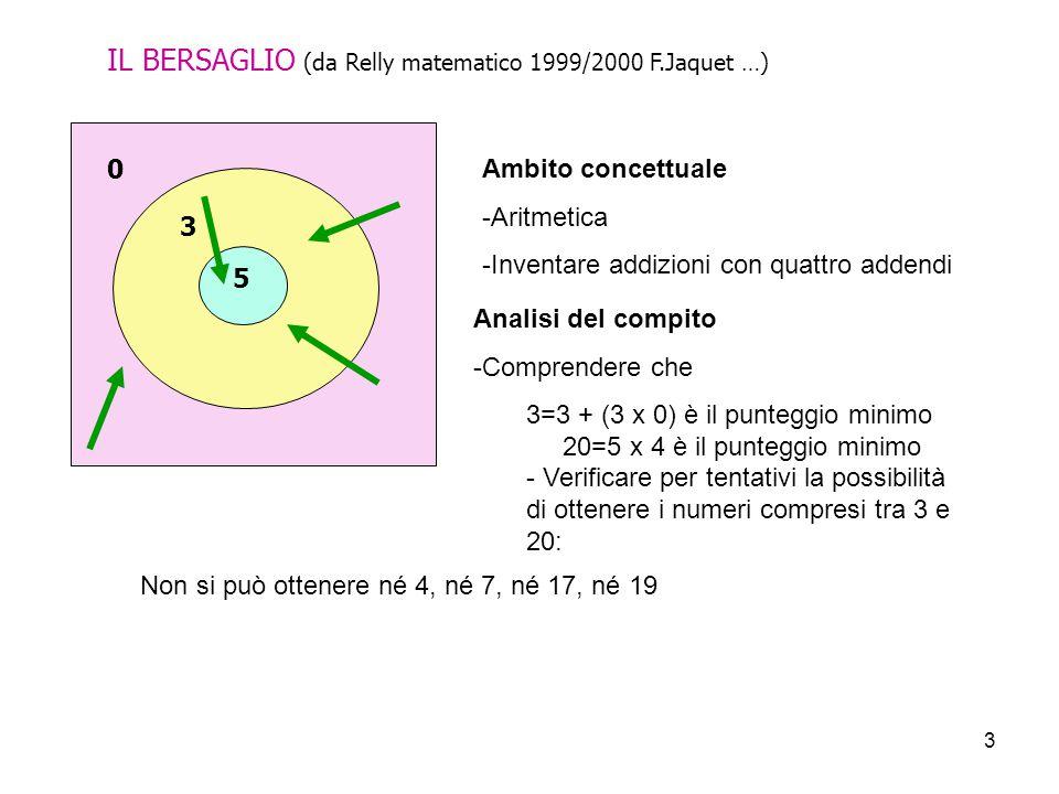 3 IL BERSAGLIO (da Relly matematico 1999/2000 F.Jaquet …) 5 3 0 Ambito concettuale -Aritmetica -Inventare addizioni con quattro addendi Analisi del co