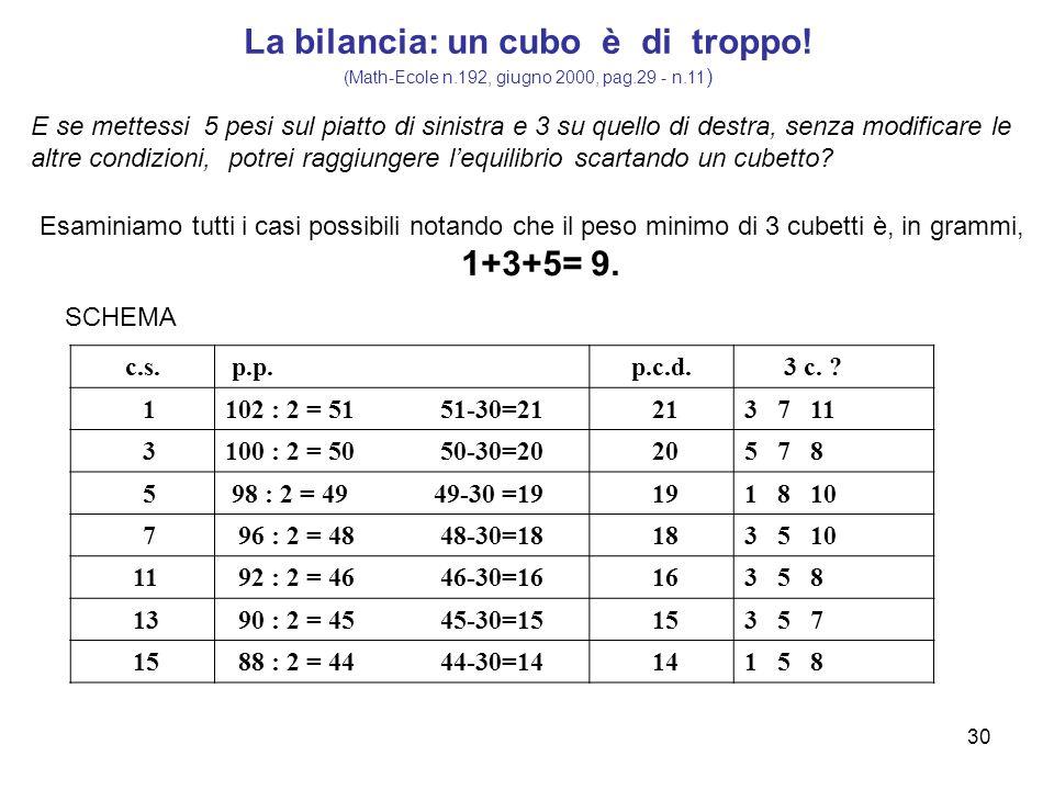 30 La bilancia: un cubo è di troppo! (Math-Ecole n.192, giugno 2000, pag.29 - n.11 ) E se mettessi 5 pesi sul piatto di sinistra e 3 su quello di dest