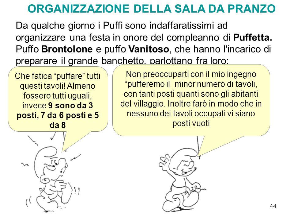 44 ORGANIZZAZIONE DELLA SALA DA PRANZO Da qualche giorno i Puffi sono indaffaratissimi ad organizzare una festa in onore del compleanno di Puffetta. P