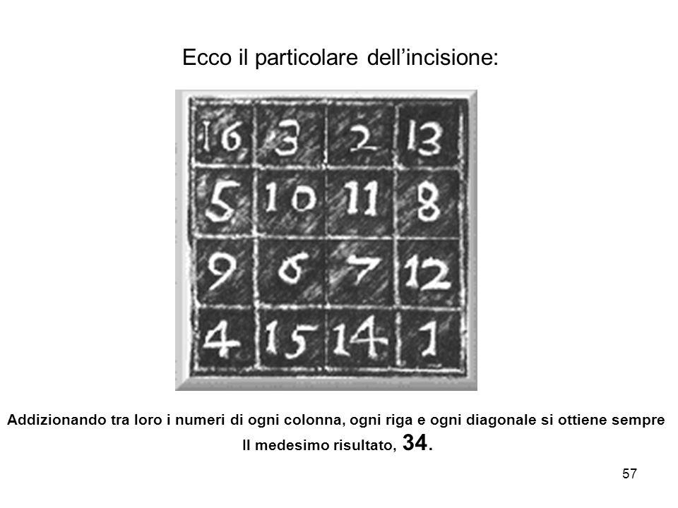 57 Ecco il particolare dell'incisione: Addizionando tra loro i numeri di ogni colonna, ogni riga e ogni diagonale si ottiene sempre Il medesimo risult