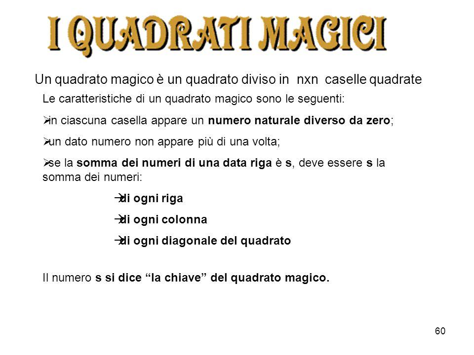 60 Un quadrato magico è un quadrato diviso in nxn caselle quadrate Le caratteristiche di un quadrato magico sono le seguenti:  in ciascuna casella ap