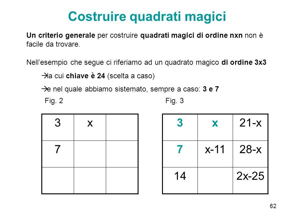 62 Costruire quadrati magici 3x 7 Un criterio generale per costruire quadrati magici di ordine nxn non è facile da trovare. Nell'esempio che segue ci
