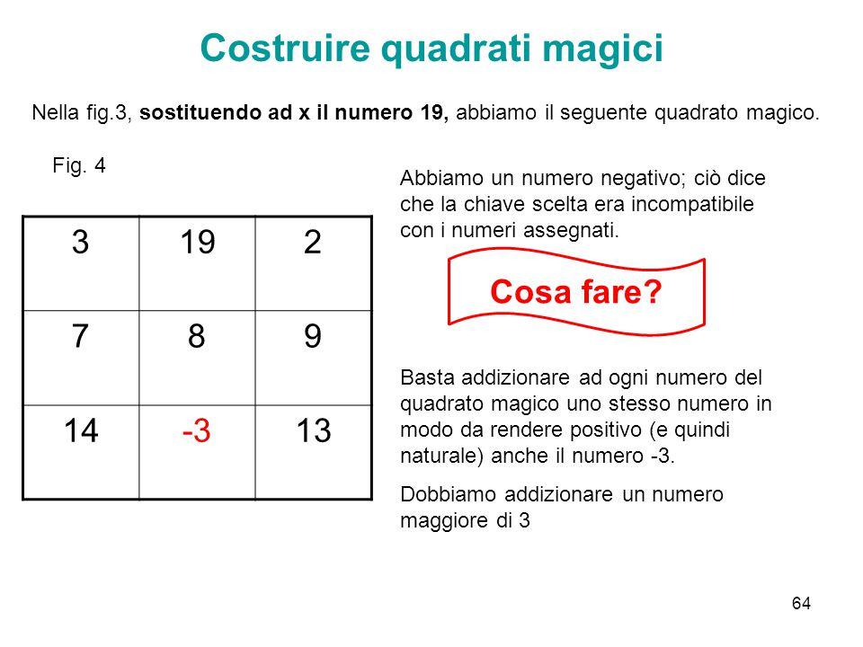 64 Costruire quadrati magici 3192 789 14-313 Fig. 4 Nella fig.3, sostituendo ad x il numero 19, abbiamo il seguente quadrato magico. Abbiamo un numero