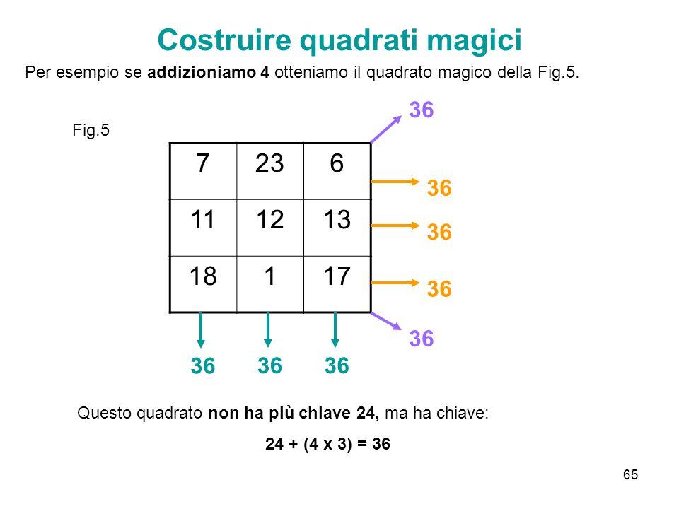 65 Costruire quadrati magici Fig.5 Per esempio se addizioniamo 4 otteniamo il quadrato magico della Fig.5. Questo quadrato non ha più chiave 24, ma ha