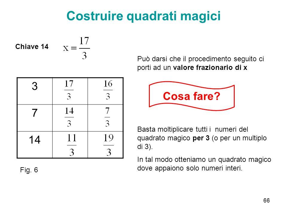 66 Costruire quadrati magici 3 7 14 Fig. 6 Può darsi che il procedimento seguito ci porti ad un valore frazionario di x Cosa fare? Basta moltiplicare