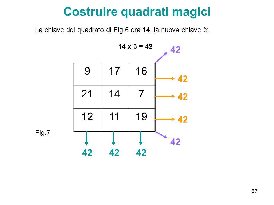 67 Costruire quadrati magici Fig.7 La chiave del quadrato di Fig.6 era 14, la nuova chiave è: 14 x 3 = 42 91716 21147 121119 42