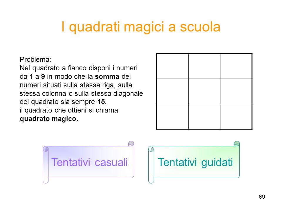 69 I quadrati magici a scuola Problema: Nel quadrato a fianco disponi i numeri da 1 a 9 in modo che la somma dei numeri situati sulla stessa riga, sul