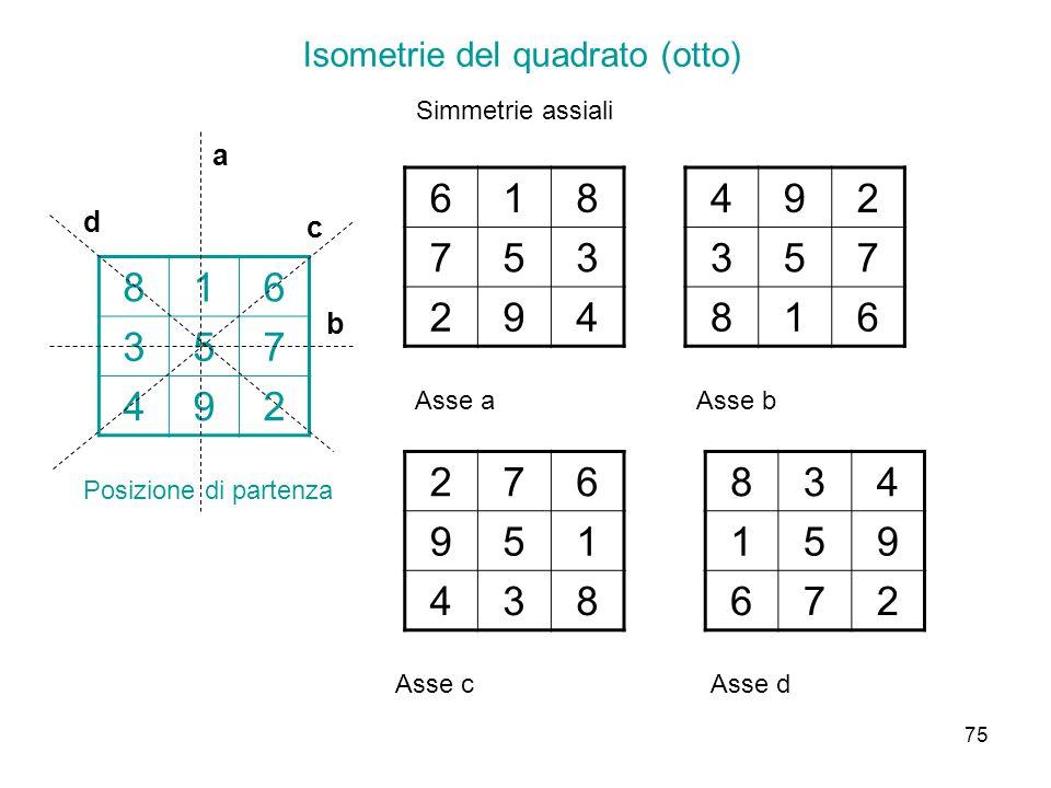 75 Isometrie del quadrato (otto) 816 357 492 Simmetrie assiali 618 753 294 Posizione di partenza Asse a 492 357 816 Asse b 276 951 438 Asse c 834 159
