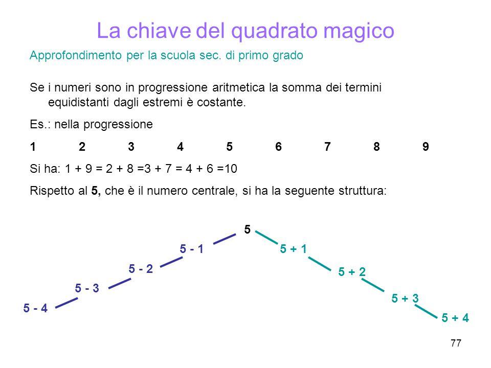 77 La chiave del quadrato magico Se i numeri sono in progressione aritmetica la somma dei termini equidistanti dagli estremi è costante. Es.: nella pr